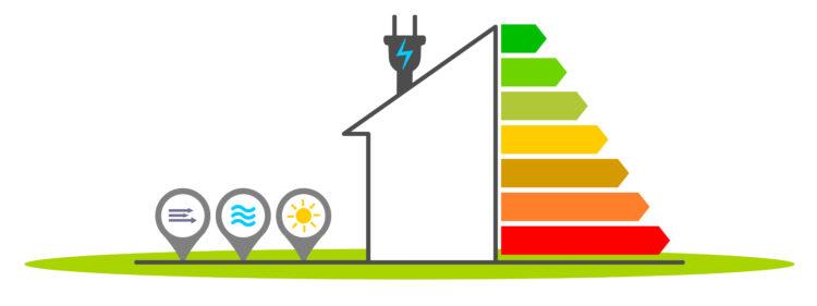 Dispositif Aide à l'énergie